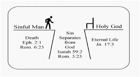 Galerry printable christian plan of salvation