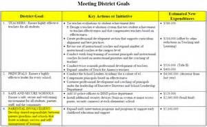 parent involvement plan template the school archive project parental involvement not