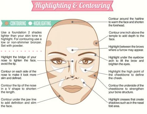 tips on how to apply makeup for beginners indian