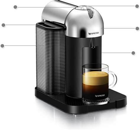 nespresso vertuoline blinking light nespresso machine flashing lights iron blog