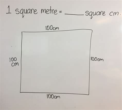 square meter enquiry based maths inquiring into the square metre