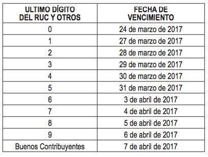 cronograma de declaracion jurada 2016 renta anual 2016 pdt 704 noticiero contable