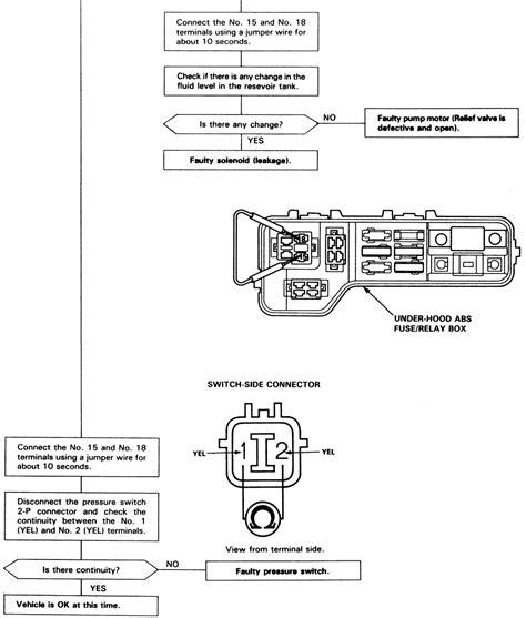 repair anti lock braking 1995 ford mustang engine control repair guides anti lock brakes alb abs troubleshooting autozone com