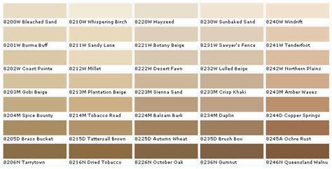 duron paints duron paint colors lulled beige tobacco road crisp khaki plantation beige