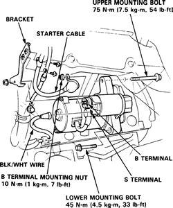 automobile air conditioning repair 1996 acura tl engine control acura tl radio wiring diagram car repair manuals and wiring diagrams