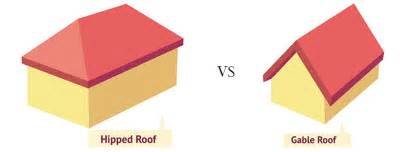 what is a hip roof hip roof vs gable roof