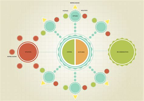 Download Free Prezi Templates How To A Prezi Template