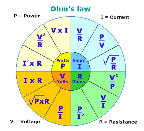 ohm resistor formula 1000 images about electrical formulas notes on color codes and to read