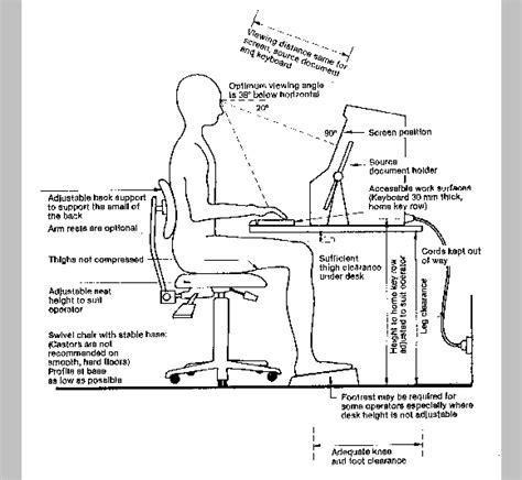 Office Desk Ergonomics Office Desk Ergonomics