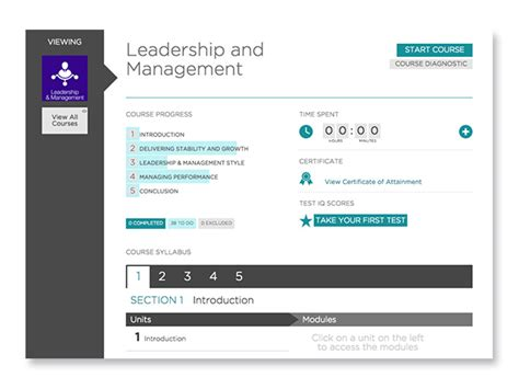 Mba In Leadership And Management by The Lifetime Mba Bootc Bundle For 49 Only Lifetime Deals