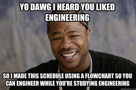 Engineers Meme - chemical engineer memes memes