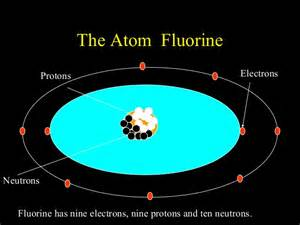 How Many Electrons And Protons Does Fluorine Atomic Structure