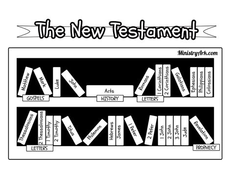 free bible coloring pages new testament free bible bookcase coloring pages