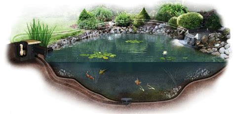 Garden Pond Kits by 45 Best Indispensable Pond Liners Ideas For Your Garden