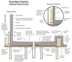 mortar bed shower pan jlc tile shower