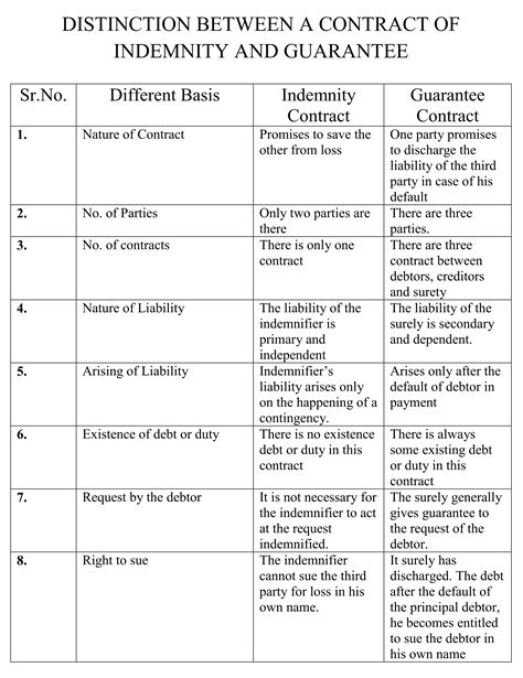 bailment agreement template bailment agreement template bailment letter related