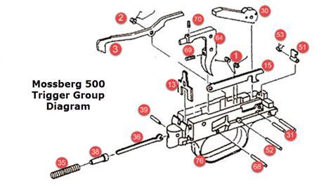 mossberg 500 parts diagram mossberg 500 835 trigger exploded diagram