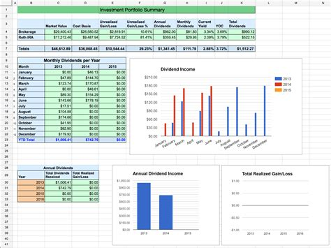 dividend stock portfolio spreadsheet on google sheets