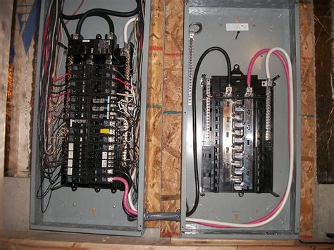 panel to sub panel wiring diagram panel