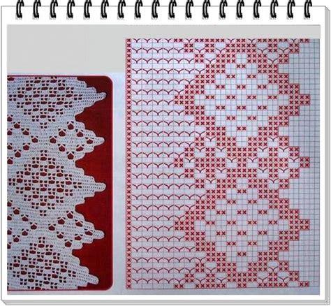 cortinas de ganchillo patrones gratis graficos de puntillas al crochet patrones a ganchillo