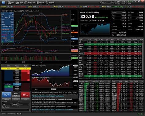 best stock trading platform best platform to trade stocks qixotokygewyh web fc2