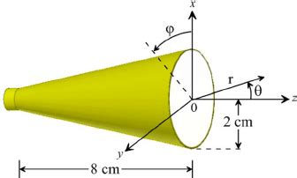 shape  dimensions   conical horn antenna   ghz radiation  scientific