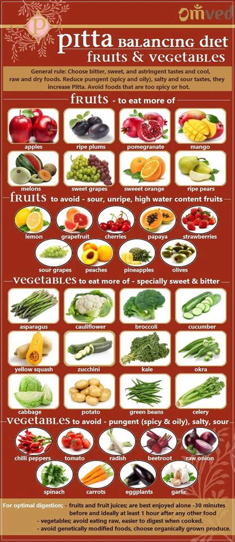Ayurveda Pitta Detox Diet by Best 25 Pitta Ideas On Ayurveda Pitta Pitta