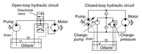 automotive heater fan wiring diagram automotive generator