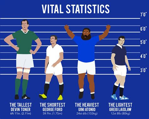 Out And About Nation 6 by A Guide To The Six Nations For Who Rugby