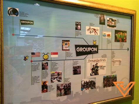 haircut groupon singapore exclusive look inside groupon singapore s office