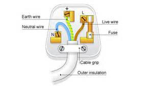 what color is the neutral wire standard trailer wiring diagram get free image about