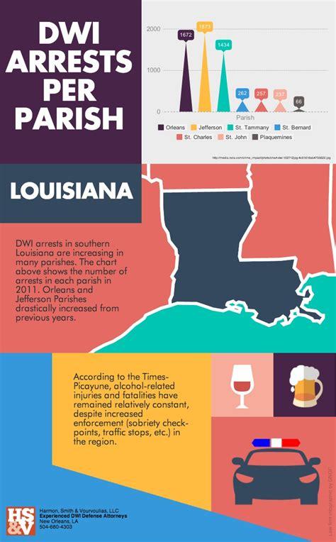 New Orleans Arrest Records Arman Info