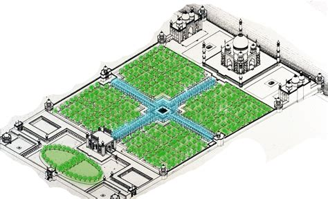 Taj Mahal Garden Layout Taj Mahal Garden Layout Poem Of Eternal On White Marble Part I Mytravelnama Description Of