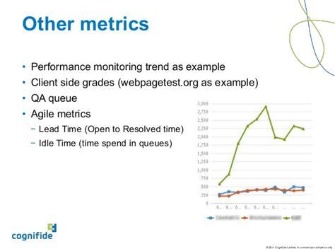 quality assurance metrics template free quality assurance metrics template free template design