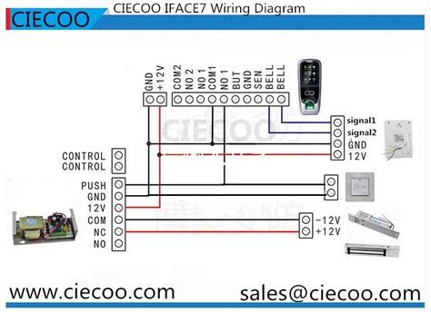zk panel layout door access control wiring diagram wiring diagram and
