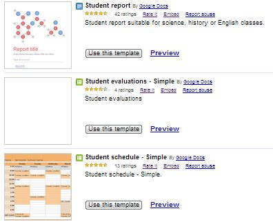 docs templates for teachers 8 excellent ways teachers can use docs
