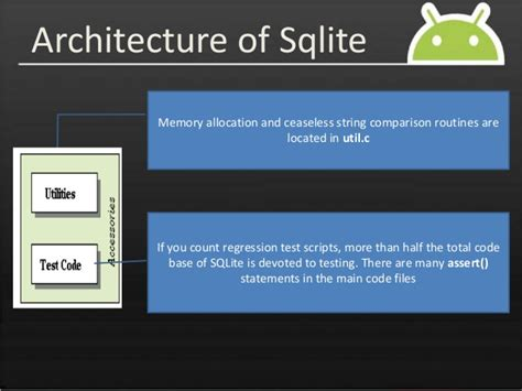 android sqlite android sqlite