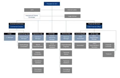 design criteria of marine structure what we stand for iason hellenic shipping