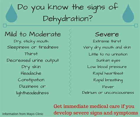 dehydration signs dehydration in seniors symptoms gluten free meal plan