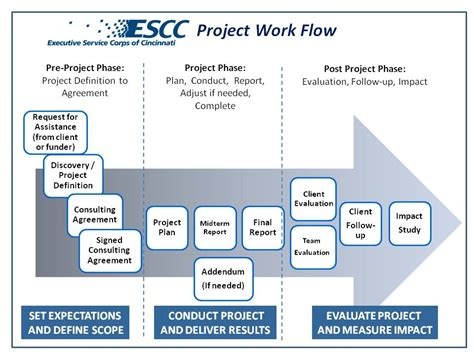 workflow consulting workflow consulting best free home design idea