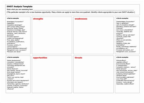 swot analysis excel template exceltemplates