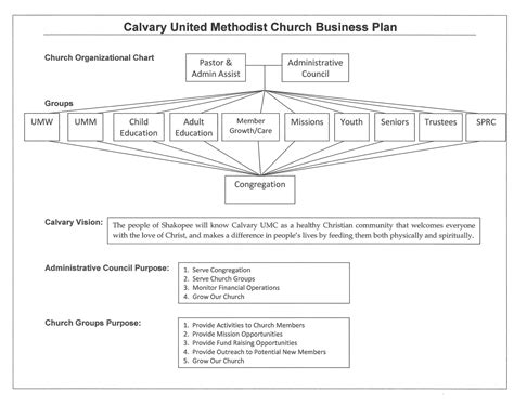 church business plan template 10 best images of church template salary