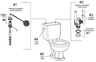 Replacement Kitchen Faucet Handles Kohler Toilets Parts Diagram Kohler Free Engine Image