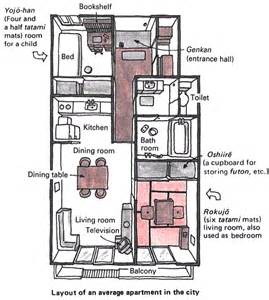 Japanese Apartment Layout by Japan National Tourism Organization Japan In Depth