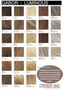 wig color chart hair color number chart search results calendar 2015
