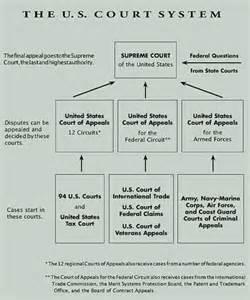 Michigan Judicial Branch Organizational Chart » Home Design 2017