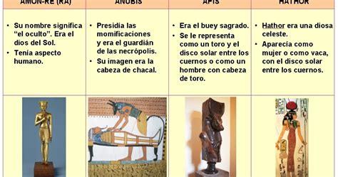 imagenes de divinidades egipcias de revolutionibus geo historia los nombres de los