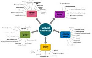 about cultural mapping ottawa valley culture