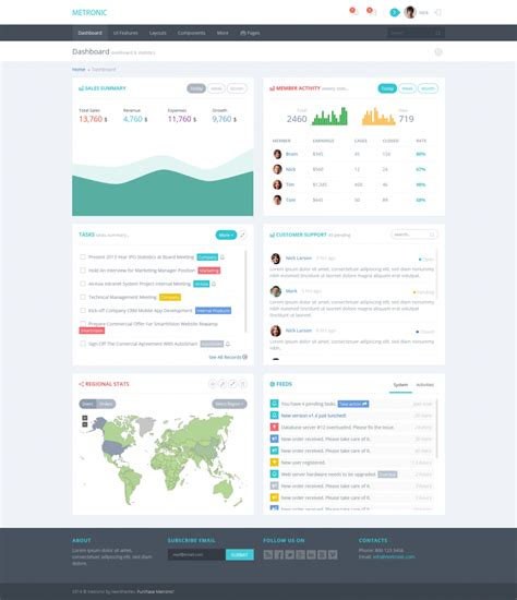 top free admin panel material design template download