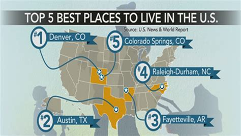 Top 7 Us Cities For Single by Denver Tops The List Of Best Places To Live In 2016